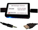 MadgeTech Software and Interface Cable Kit - USB